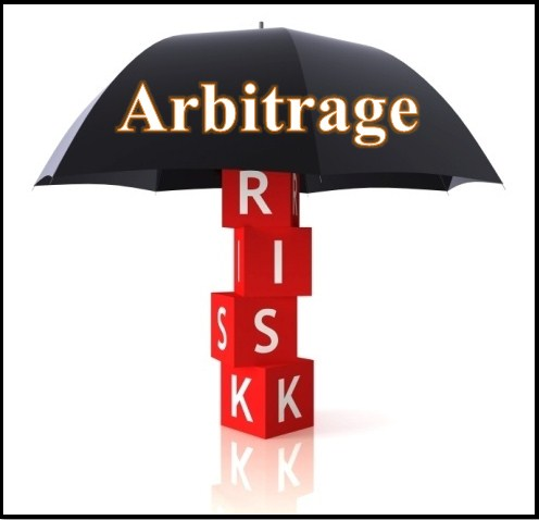 What are arbitrage markets?