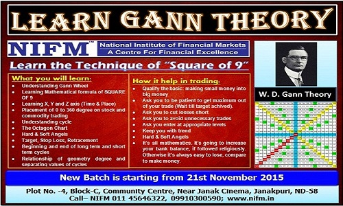 Intro about Gann Theory