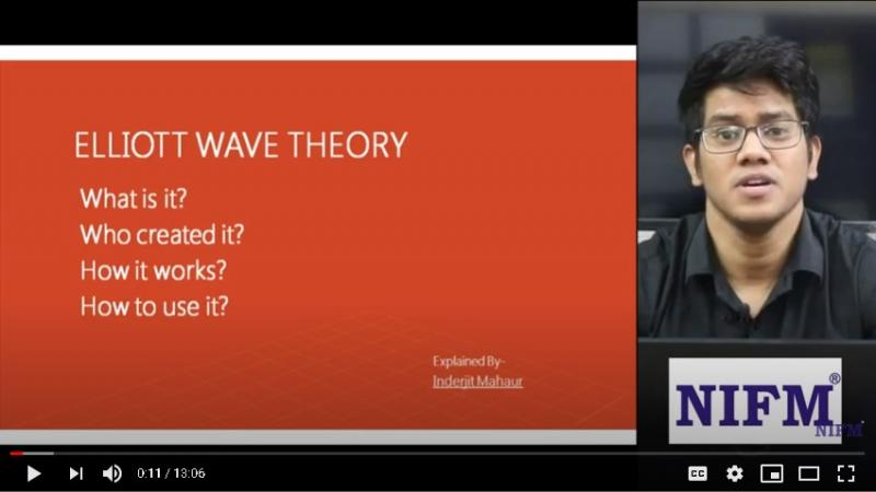 Elliott Wave Theory in Technical Analysis